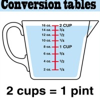 Conversion tables – Chef in disguise