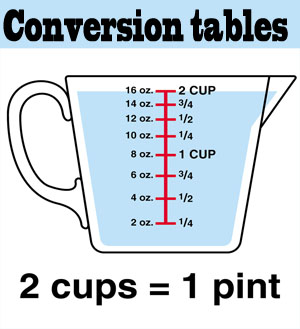 1/3 cup to tablespoons